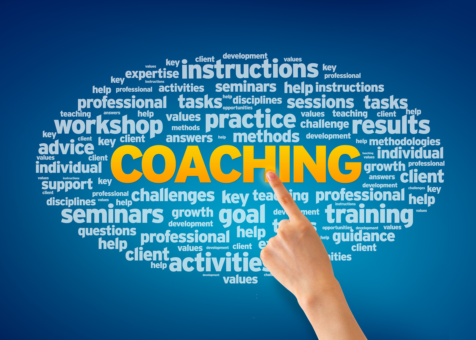 Hand pointing at a Coaching Word Cloud on blue background.
